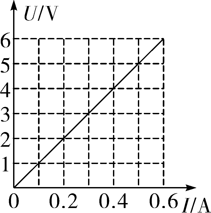 E:\物理(勿动)\2021河南试题研究fbd\2021河南物理(练)\敏河南物理练23.TIF