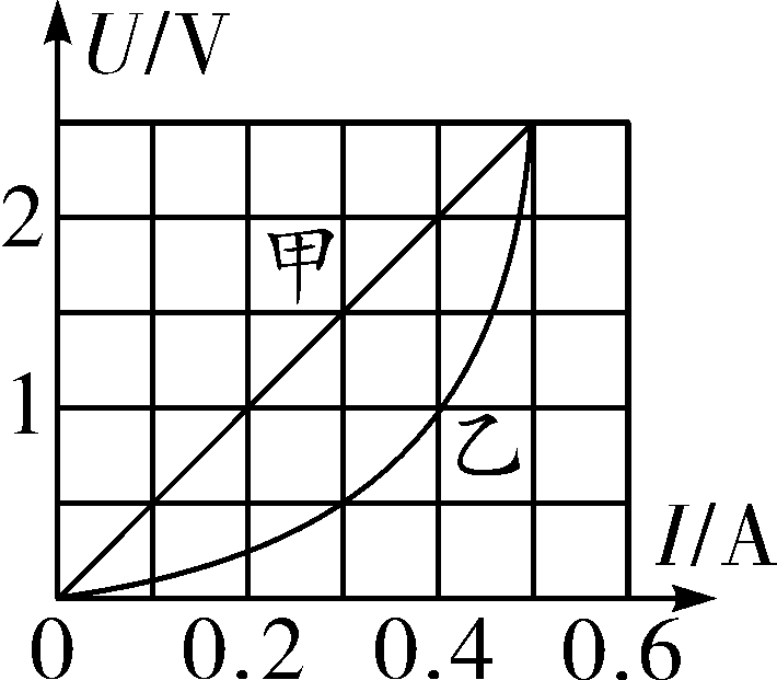 E:\物理(勿动)\2021河南试题研究fbd\2021河南物理(练)\敏河南物理练29.TIF