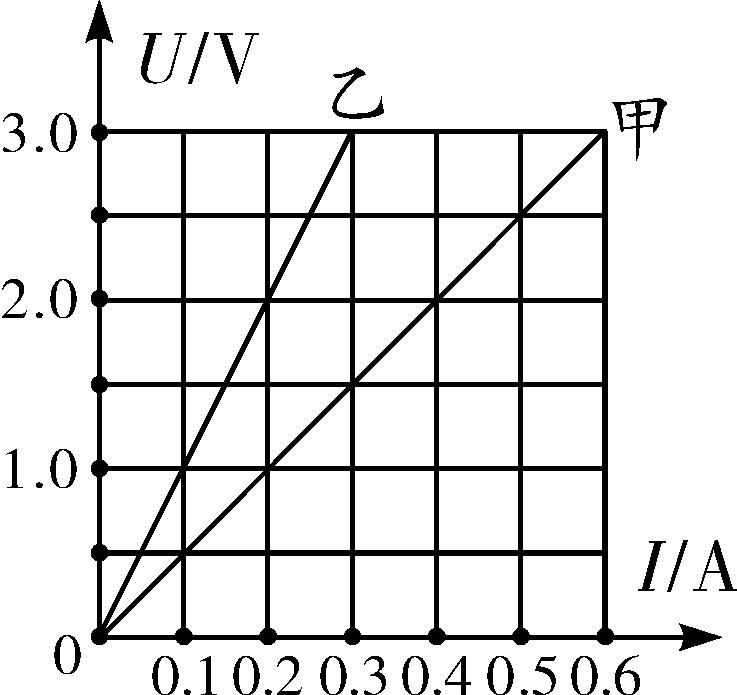 E:\物理(勿动)\2021河南试题研究fbd\2021河南物理(练)\G98.TIF