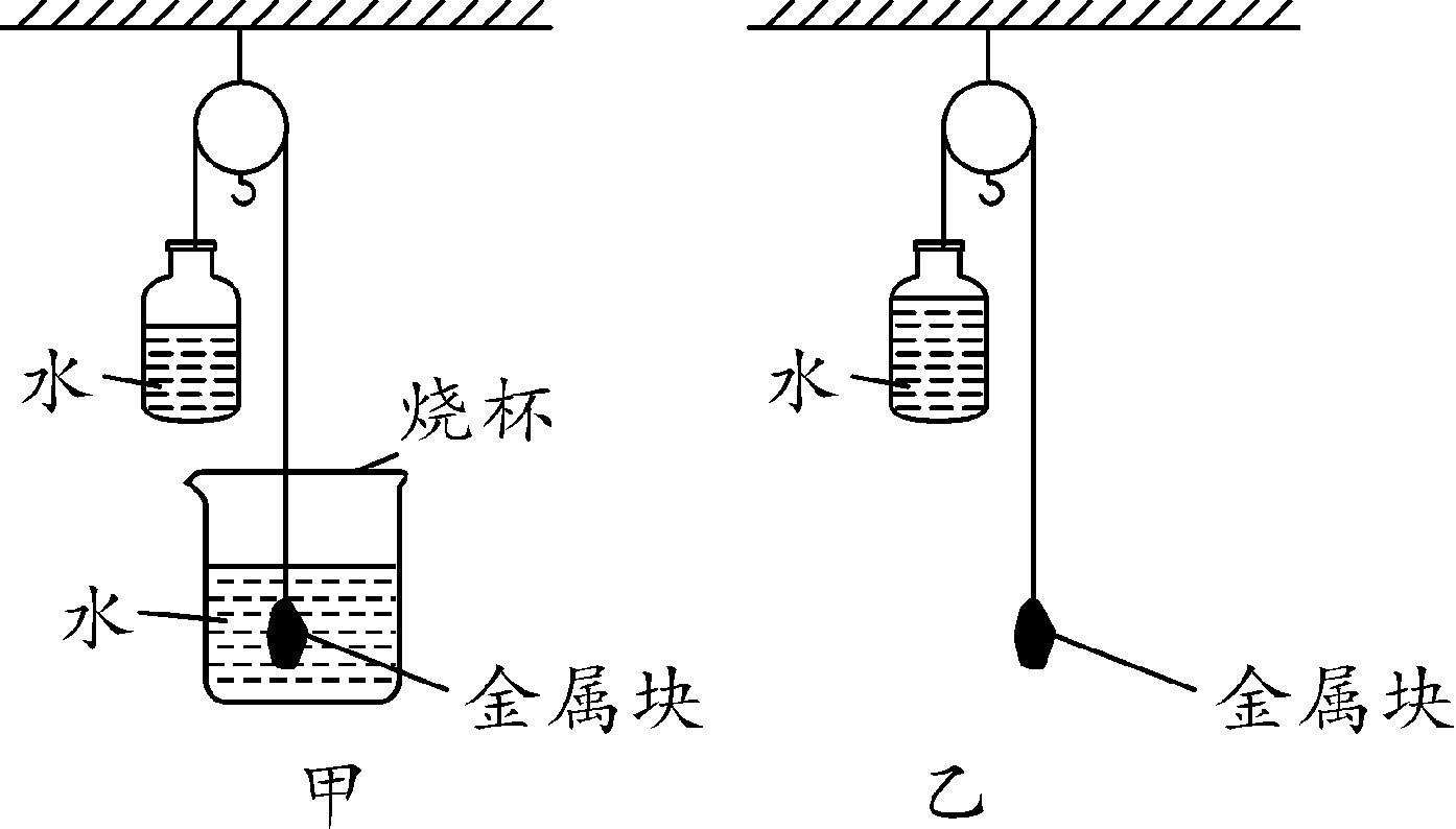 E:\物理(勿动)\2021河南试题研究fbd\2021河南物理(练)\薛程河南物理67.TIF